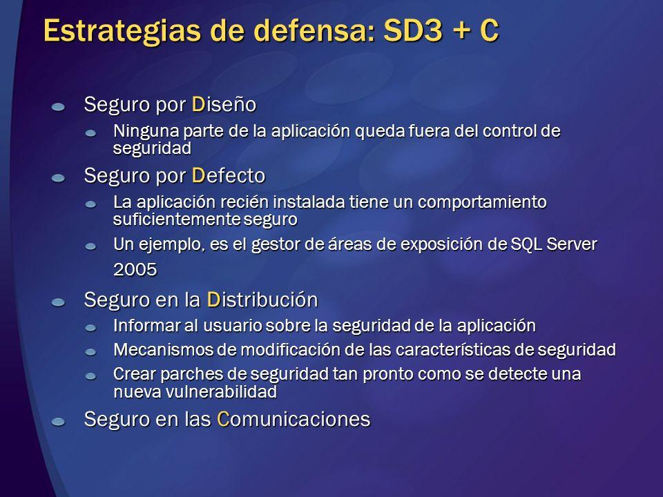 Estrategias de defensa: SD3 + C Seguro por Diseño Ninguna parte de la aplicación queda fuera del control de seguridad Seguro por Defecto La aplicación