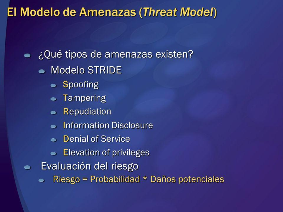 El Modelo de Amenazas (Threat Model) ¿Qué tipos de amenazas existen? Modelo STRIDE Spoofing Tampering Repudiation Information Disclosure Denial of Ser