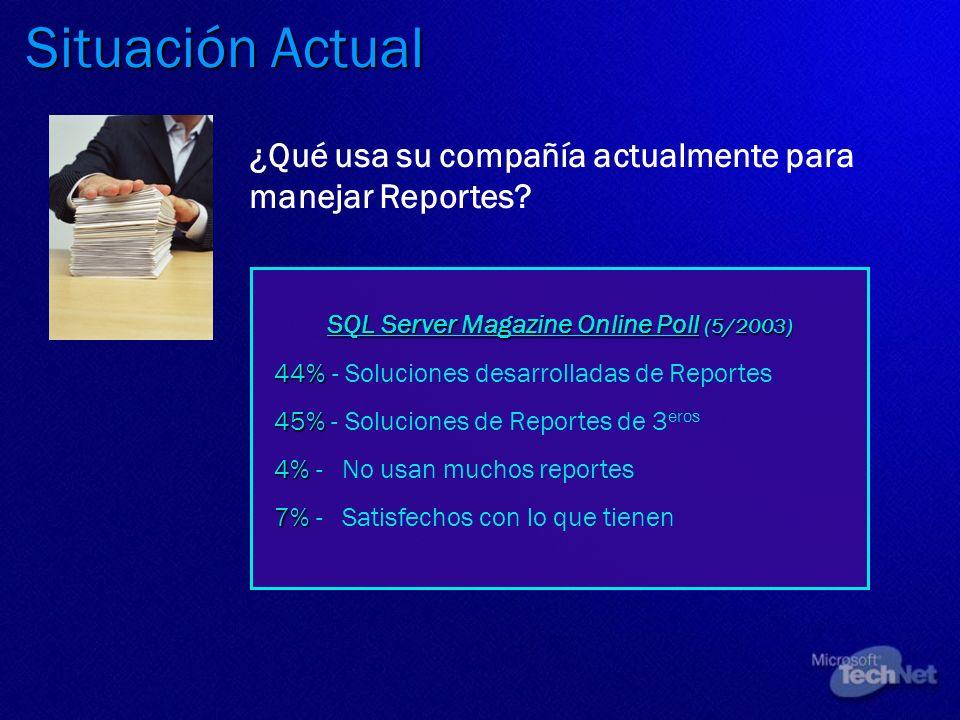 Situación Actual SQL Server Magazine Online Poll (5/2003) 44% 44% - Soluciones desarrolladas de Reportes 45% 45% - Soluciones de Reportes de 3 eros 4%