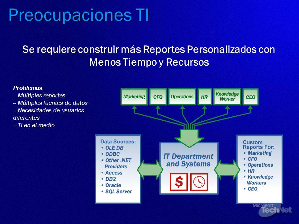 Preocupaciones TI Se requiere construir más Reportes Personalizados con Menos Tiempo y Recursos Problemas: -- Múltiples reportes -- Múltiples fuentes