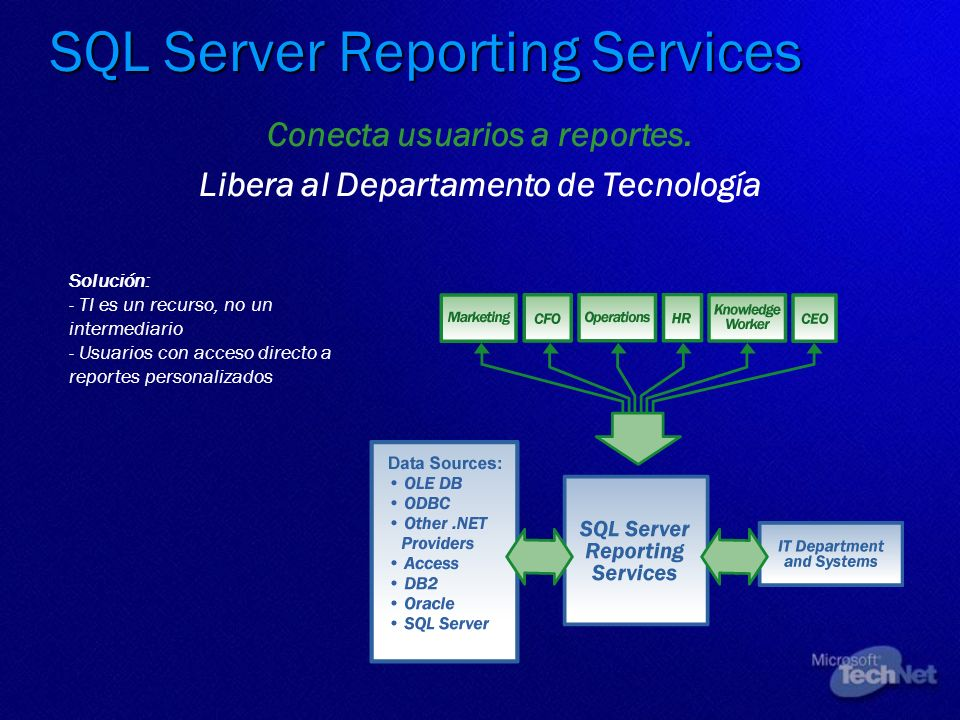 SQL Server Reporting Services Solución: - TI es un recurso, no un intermediario - Usuarios con acceso directo a reportes personalizados Conecta usuari
