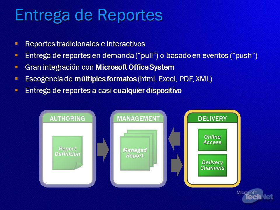 Entrega de Reportes Reportes tradicionales e interactivos Entrega de reportes en demanda (pull) o basado en eventos (push) Gran integración con Micros