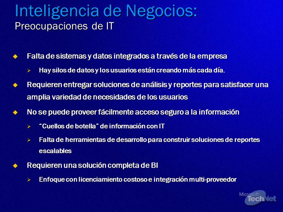 Inteligencia de Negocios: Preocupaciones de IT Falta de sistemas y datos integrados a través de la empresa Falta de sistemas y datos integrados a trav