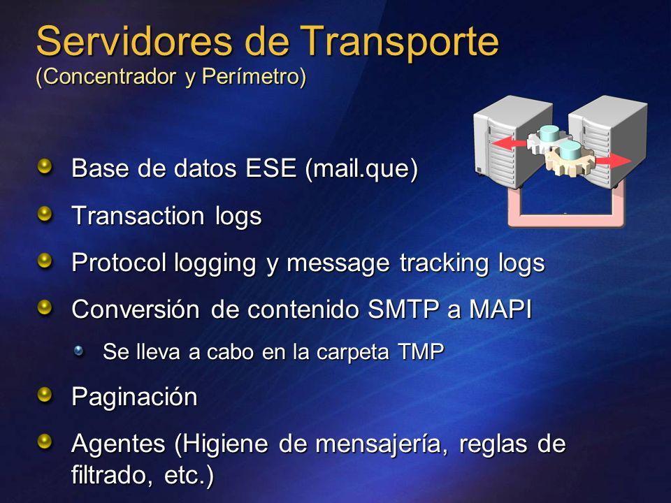 Servidores de Transporte (Concentrador y Perímetro) Base de datos ESE (mail.que) Transaction logs Protocol logging y message tracking logs Conversión de contenido SMTP a MAPI Se lleva a cabo en la carpeta TMP Paginación Agentes (Higiene de mensajería, reglas de filtrado, etc.)