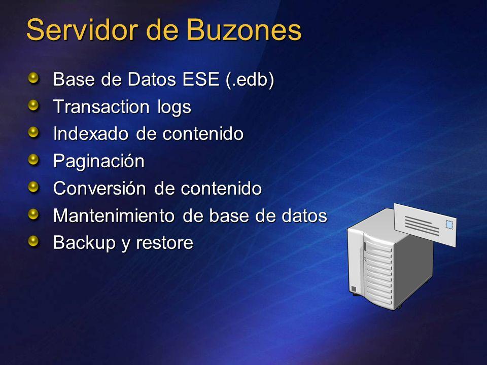 Servidor de Buzones Base de Datos ESE (.edb) Transaction logs Indexado de contenido Paginación Conversión de contenido Mantenimiento de base de datos Backup y restore