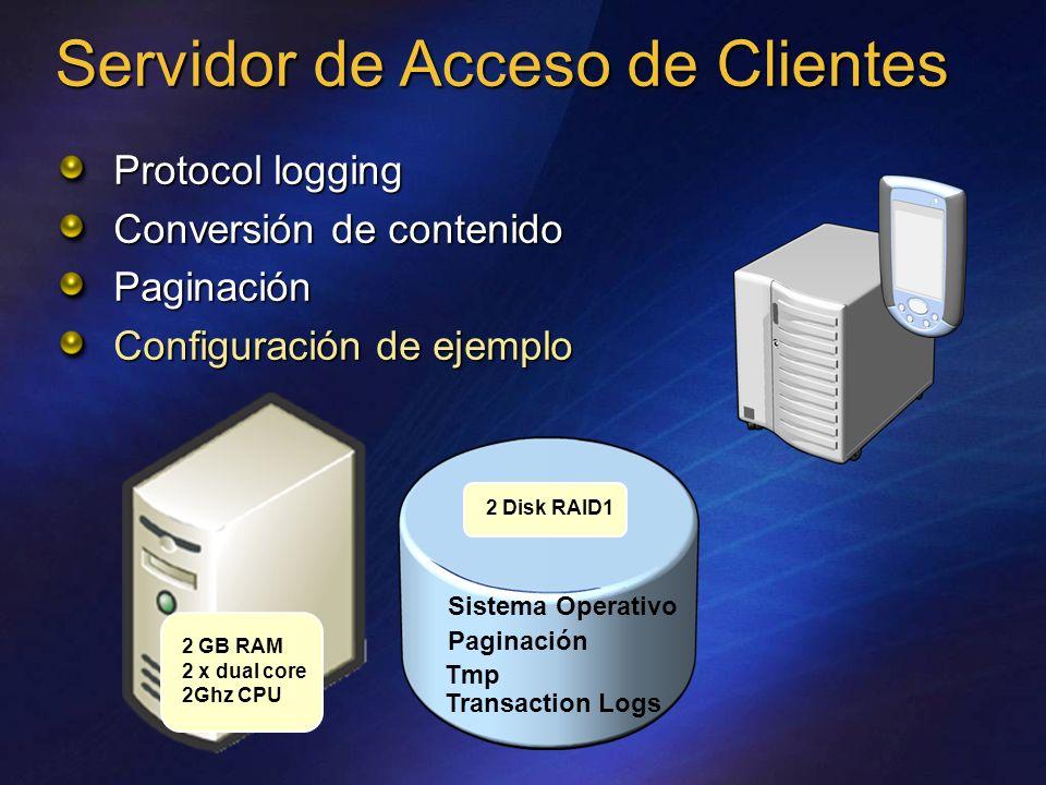 Servidor de Acceso de Clientes Protocol logging Conversión de contenido Paginación Configuración de ejemplo 2 Disk RAID1 2 GB RAM 2 x dual core 2Ghz CPU Sistema Operativo Paginación Tmp Transaction Logs
