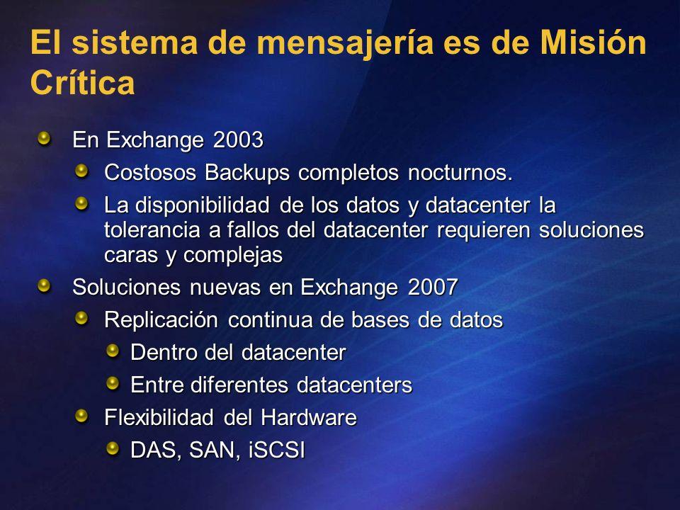 El sistema de mensajería es de Misión Crítica En Exchange 2003 Costosos Backups completos nocturnos. La disponibilidad de los datos y datacenter la to