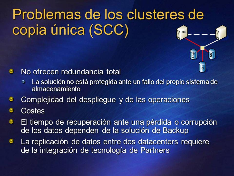 Problemas de los clusteres de copia única (SCC) No ofrecen redundancia total La solución no está protegida ante un fallo del propio sistema de almacenamiento Complejidad del despliegue y de las operaciones Costes El tiempo de recuperación ante una pérdida o corrupción de los datos dependen de la solución de Backup La replicación de datos entre dos datacenters requiere de la integración de tecnología de Partners DB Q Logs MB