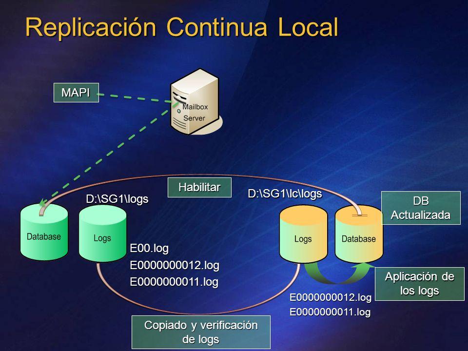 Copiado y verificación de logs D:\SG1\logs E00.logE0000000012.logE0000000011.log E0000000012.logE0000000011.log Aplicación de los logs Habilitar DB Ac