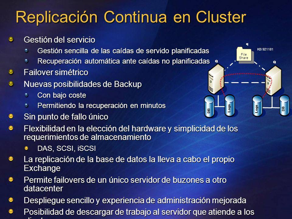 Replicación Continua en Cluster Gestión del servicio Gestión sencilla de las caídas de servido planificadas Recuperación automática ante caídas no planificadas Failover simétrico Nuevas posibilidades de Backup Con bajo coste Permitiendo la recuperación en minutos Sin punto de fallo único Flexibilidad en la elección del hardware y simplicidad de los requerimientos de almacenamiento DAS, SCSI, iSCSI La replicación de la base de datos la lleva a cabo el propio Exchange Permite failovers de un único servidor de buzones a otro datacenter Despliegue sencillo y experiencia de administración mejorada Posibilidad de descargar de trabajo al servidor que atiende a los clientes Q Q q DB Logs File Share KB 921181