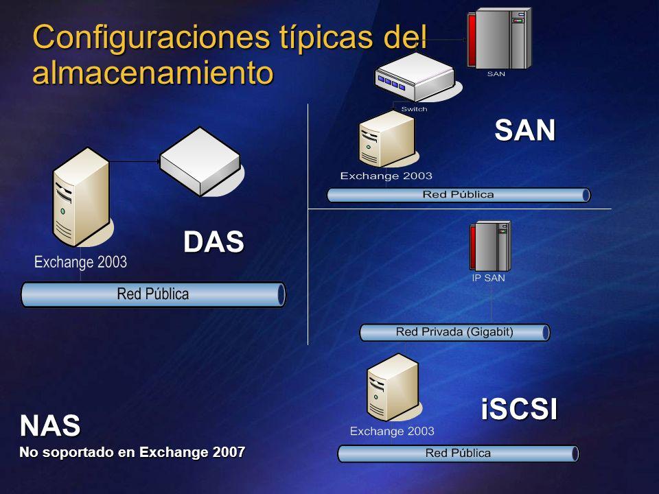 Configuraciones típicas del almacenamiento SAN NAS No soportado en Exchange 2007 DAS iSCSI