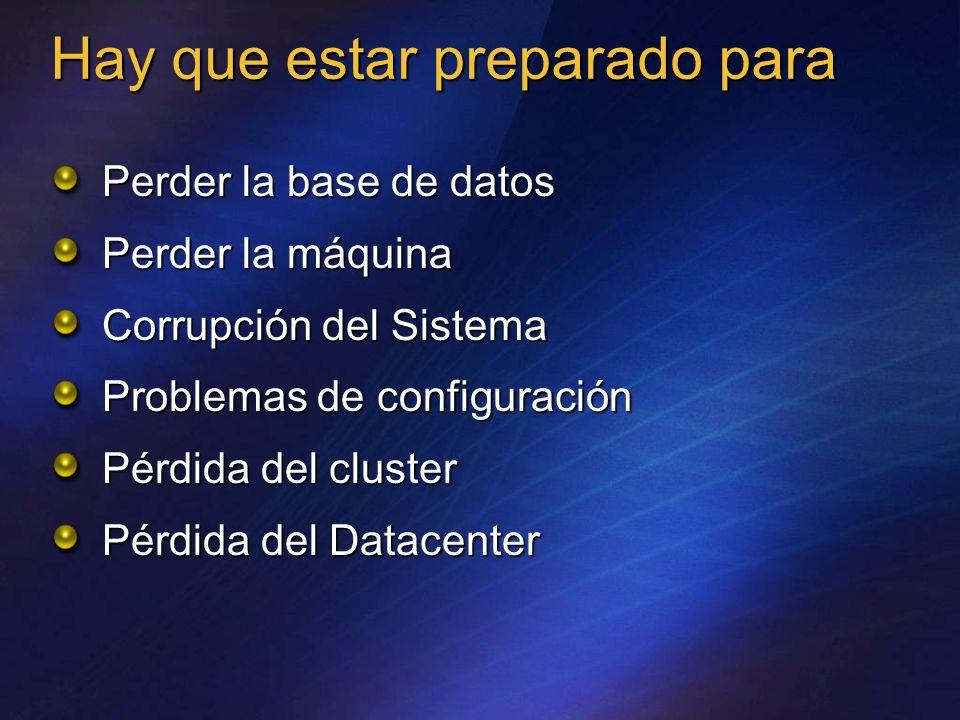 Hay que estar preparado para Perder la base de datos Perder la máquina Corrupción del Sistema Problemas de configuración Pérdida del cluster Pérdida del Datacenter