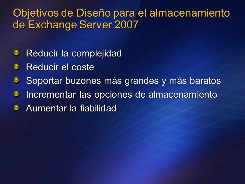 Objetivos de Diseño para el almacenamiento de Exchange Server 2007 Reducir la complejidad Reducir el coste Soportar buzones más grandes y más baratos Incrementar las opciones de almacenamiento Aumentar la fiabilidad