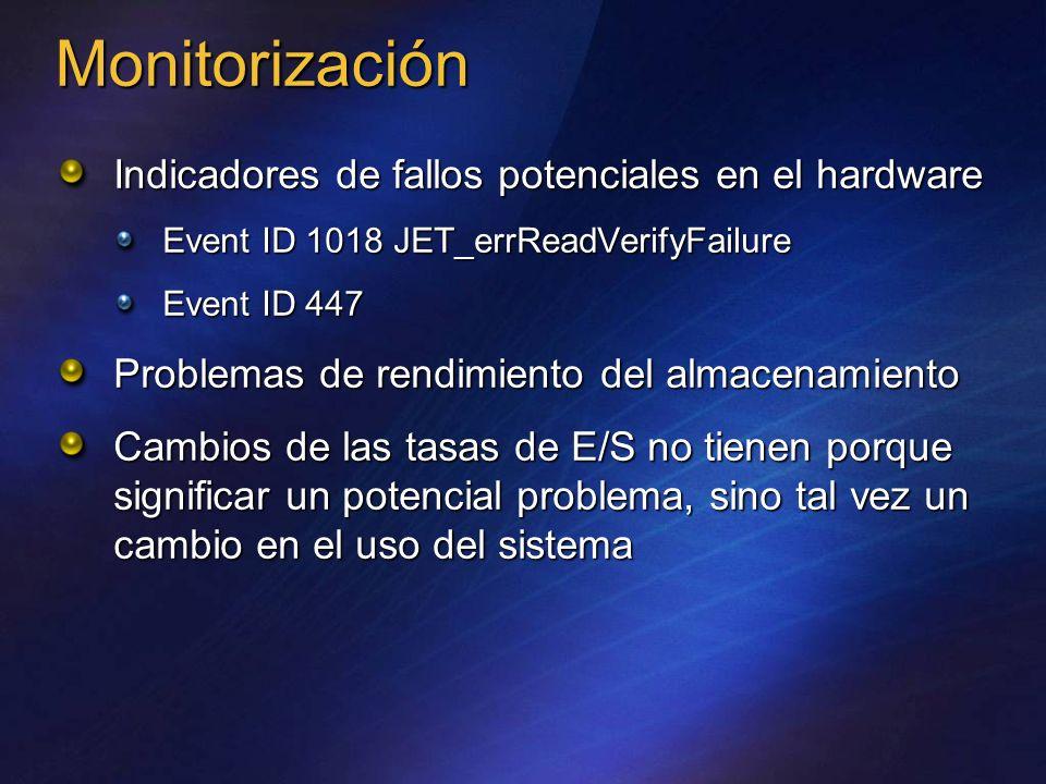 Monitorización Indicadores de fallos potenciales en el hardware Event ID 1018 JET_errReadVerifyFailure Event ID 447 Problemas de rendimiento del almacenamiento Cambios de las tasas de E/S no tienen porque significar un potencial problema, sino tal vez un cambio en el uso del sistema