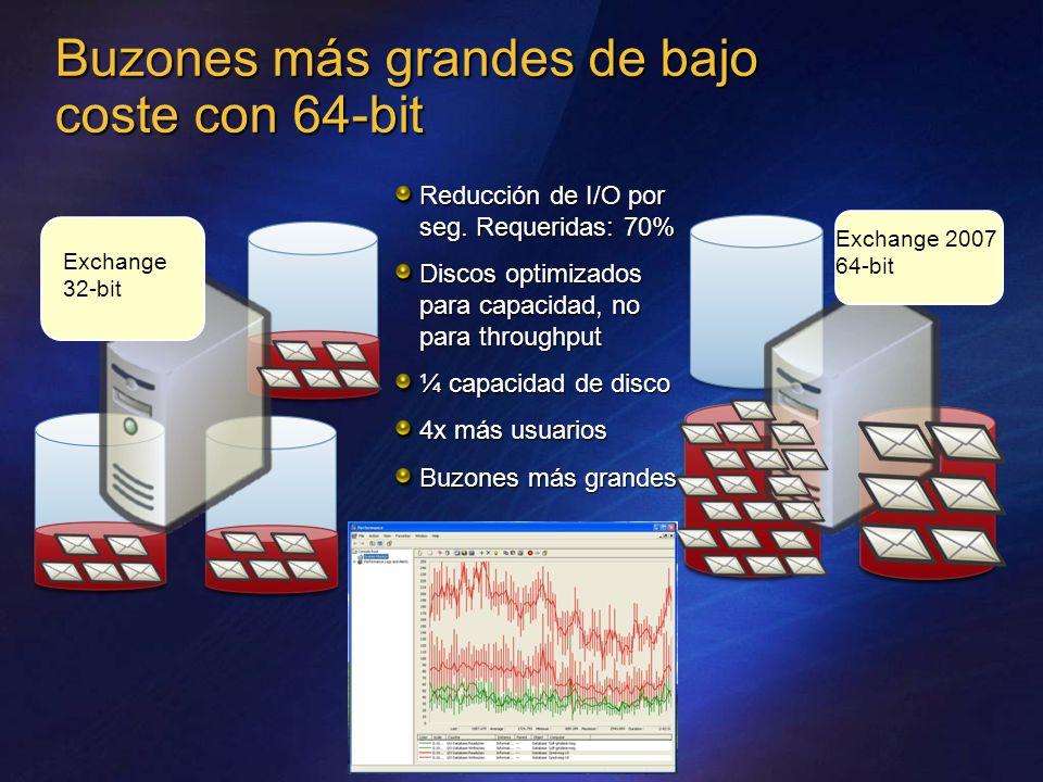 Exchange 32-bit Exchange 2007 64-bit Reducción de I/O por seg. Requeridas: 70% Discos optimizados para capacidad, no para throughput ¼ capacidad de di