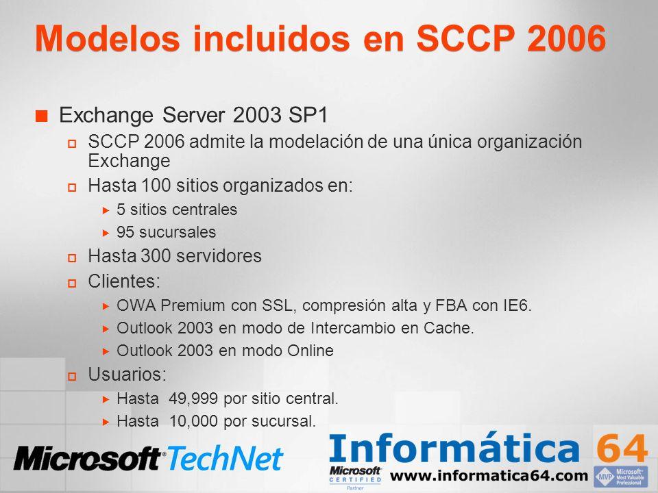 Modelos incluidos en SCCP 2006 Exchange Server 2003 SP1 SCCP 2006 admite la modelación de una única organización Exchange Hasta 100 sitios organizados