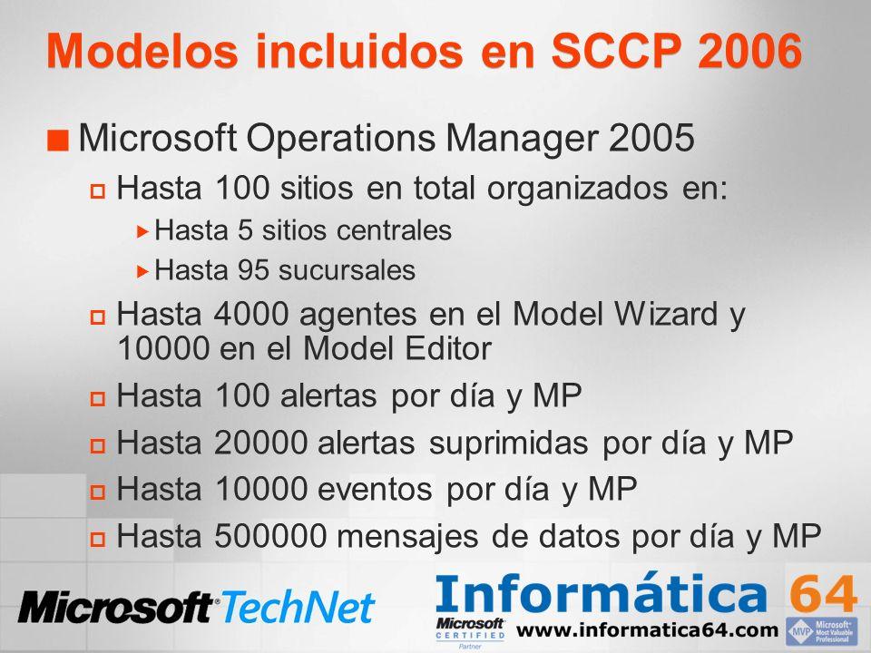 Modelos incluidos en SCCP 2006 Microsoft Operations Manager 2005 Hasta 100 sitios en total organizados en: Hasta 5 sitios centrales Hasta 95 sucursale