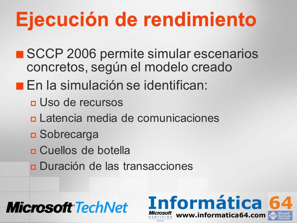 Ejecución de rendimiento SCCP 2006 permite simular escenarios concretos, según el modelo creado En la simulación se identifican: Uso de recursos Latencia media de comunicaciones Sobrecarga Cuellos de botella Duración de las transacciones