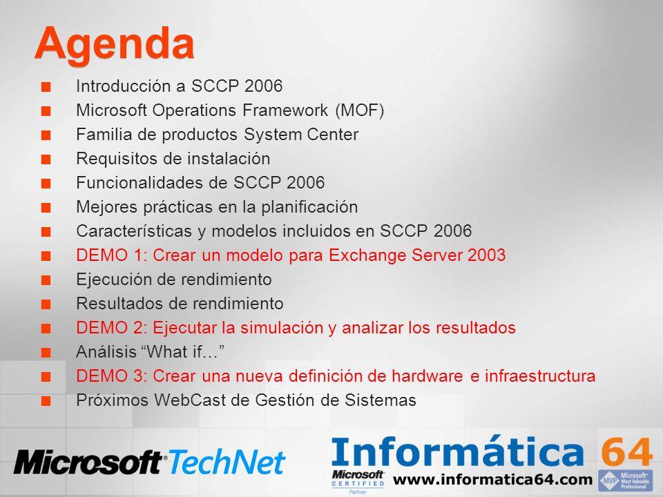 Agenda Introducción a SCCP 2006 Microsoft Operations Framework (MOF) Familia de productos System Center Requisitos de instalación Funcionalidades de S