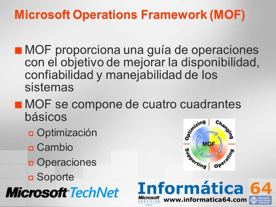Microsoft Operations Framework (MOF) MOF proporciona una guía de operaciones con el objetivo de mejorar la disponibilidad, confiabilidad y manejabilidad de los sistemas MOF se compone de cuatro cuadrantes básicos Optimización Cambio Operaciones Soporte