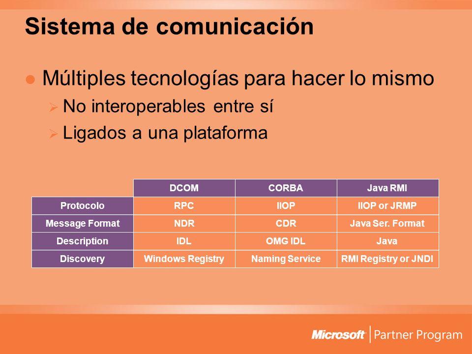 Sistema de comunicación Múltiples tecnologías para hacer lo mismo No interoperables entre sí Ligados a una plataforma DCOMCORBA RPCIIOP NDRCDR IDLOMG