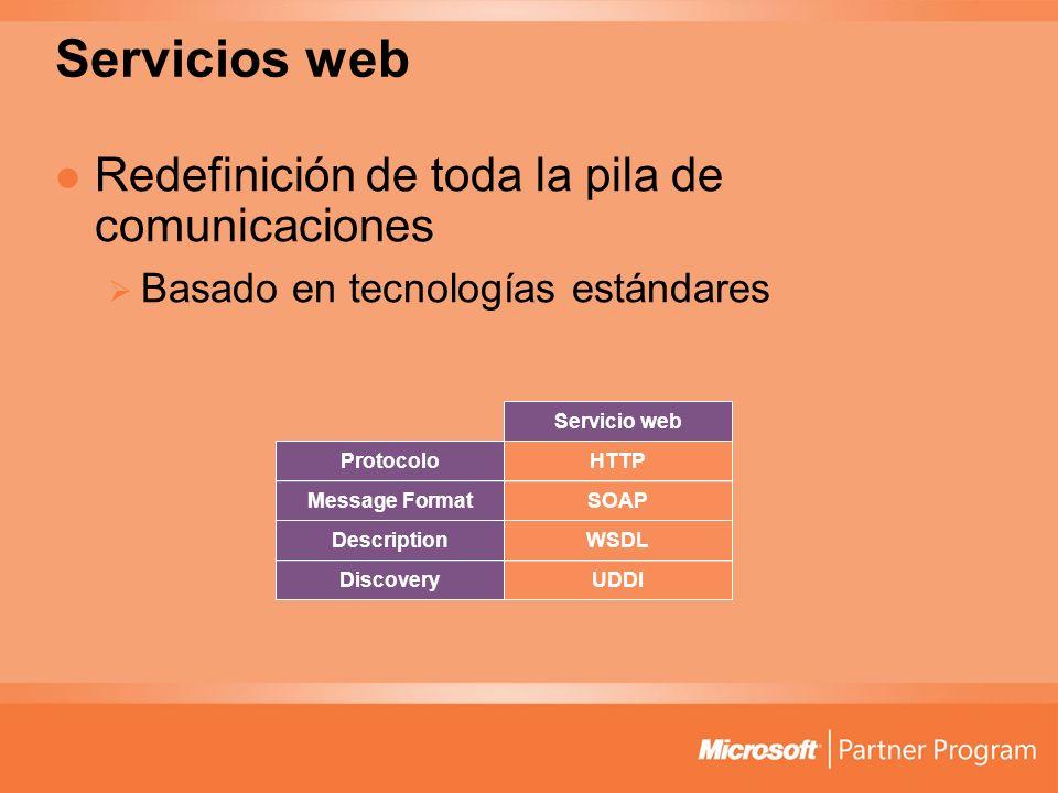 Servicios web Redefinición de toda la pila de comunicaciones Basado en tecnologías estándares Servicio web HTTP SOAP WSDL Protocolo Message Format Des