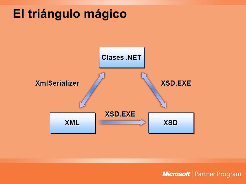 El triángulo mágico XSDXSDXMLXML Clases.NET XSD.EXE XSD.EXE XmlSerializer