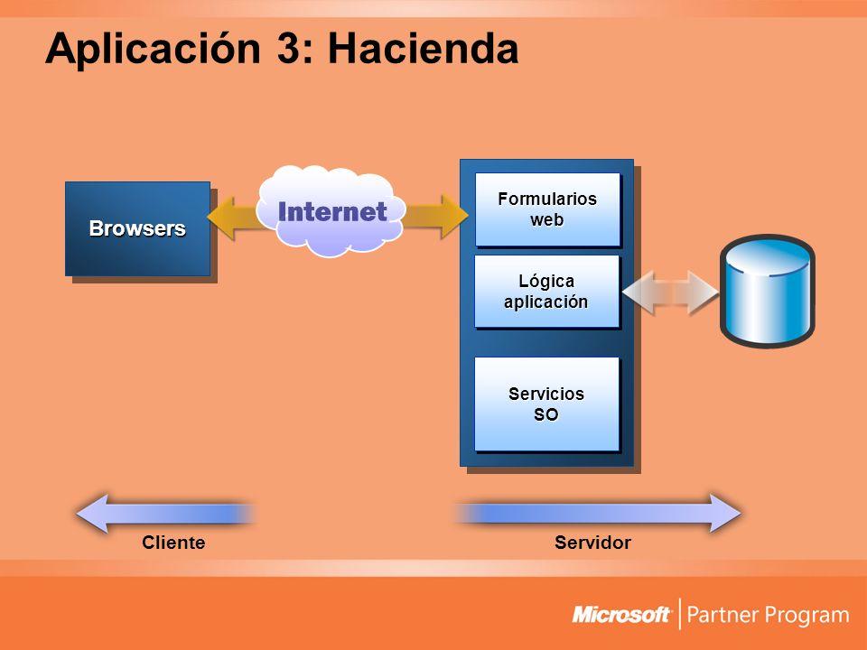 Aplicación 3: Hacienda BrowsersBrowsers ServiciosSOServiciosSO LógicaaplicaciónLógicaaplicación FormularioswebFormulariosweb ClienteServidor