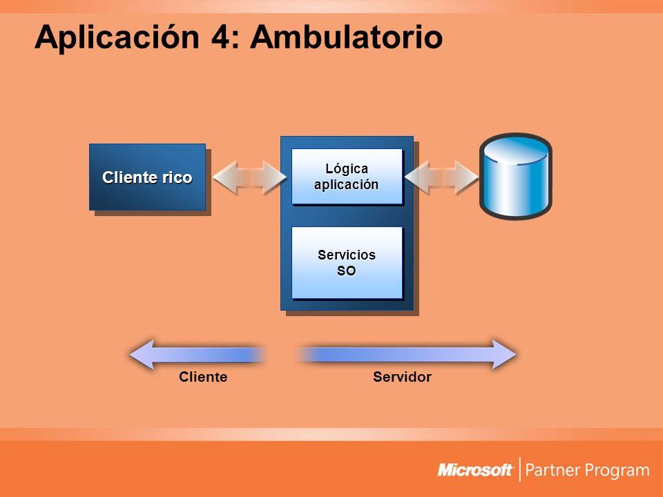 Aplicación 4: Ambulatorio ServiciosSOServiciosSO LógicaaplicaciónLógicaaplicación Cliente rico ClienteServidor