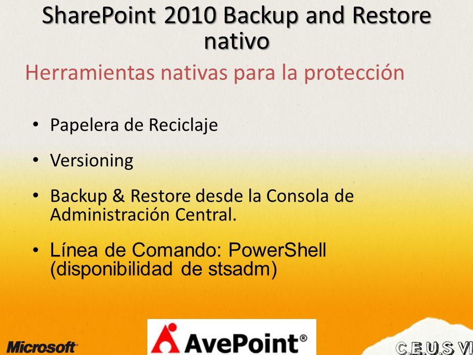 SharePoint 2010 Backup and Restore nativo Herramientas nativas para la protección Papelera de Reciclaje Versioning Backup & Restore desde la Consola d