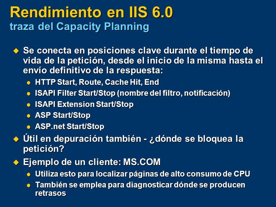 Rendimiento en IIS 6.0 traza del Capacity Planning Se conecta en posiciones clave durante el tiempo de vida de la petición, desde el inicio de la mism