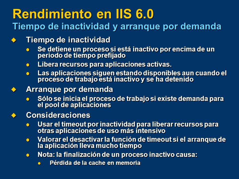 Rendimiento en IIS 6.0 Tiempo de inactividad y arranque por demanda Tiempo de inactividad Tiempo de inactividad Se detiene un proceso si está inactivo
