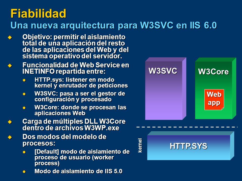 Fiabilidad Una nueva arquitectura para W3SVC en IIS 6.0 Objetivo: permitir el aislamiento total de una aplicación del resto de las aplicaciones del We