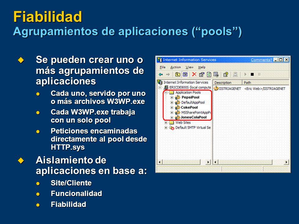 Fiabilidad Agrupamientos de aplicaciones (pools) Se pueden crear uno o más agrupamientos de aplicaciones Se pueden crear uno o más agrupamientos de ap