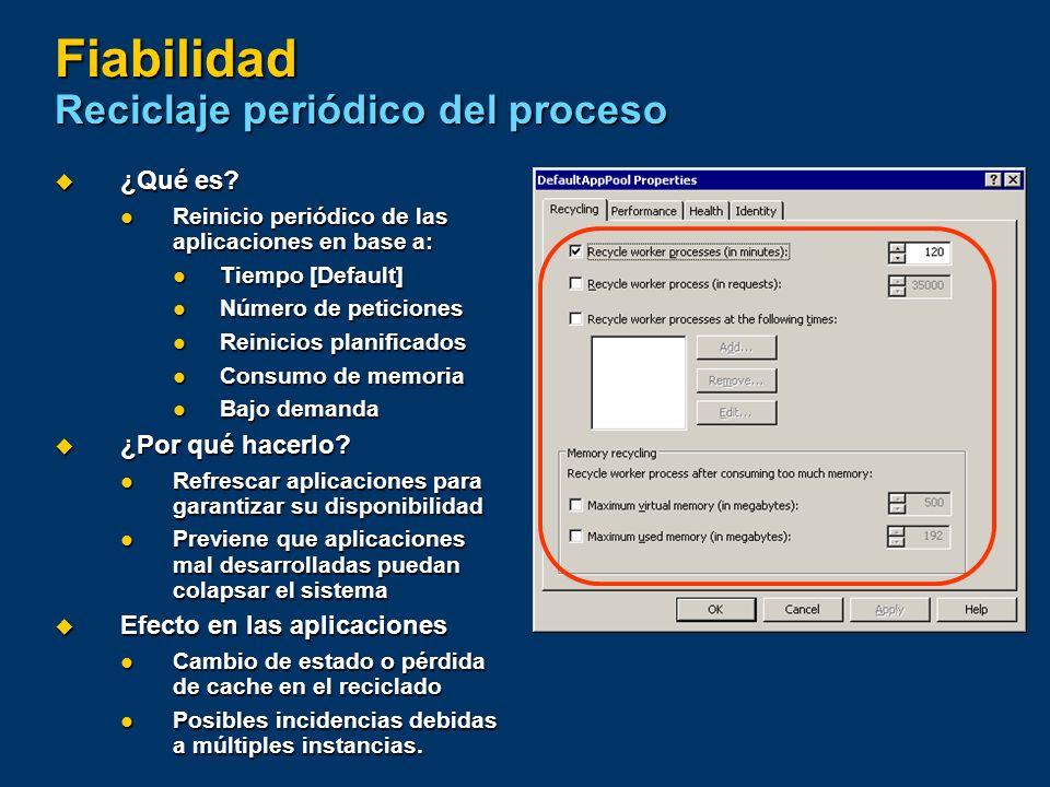 Fiabilidad Reciclaje periódico del proceso ¿Qué es? ¿Qué es? Reinicio periódico de las aplicaciones en base a: Reinicio periódico de las aplicaciones