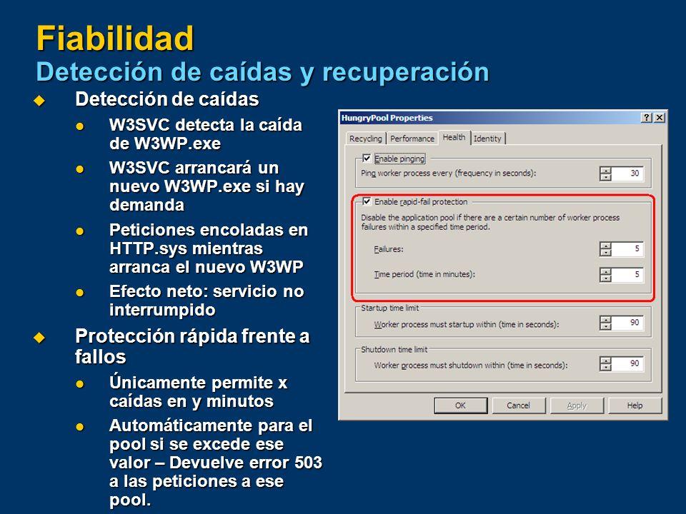 Fiabilidad Consideraciones para las aplicaciones Diseñar las aplicaciones pensando en su reciclaje Diseñar las aplicaciones pensando en su reciclaje Independizar los estados y cache del proceso del servidor Independizar los estados y cache del proceso del servidor Para ASP.NET, usar el servicio de estado de sesión externo o Microsoft® SQL Server para almacenar los estados.