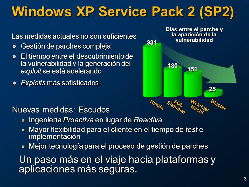 4 Windows XP SP2 al detalle Agenda Finalizado el 31 de Agosto de 2004 Disponible en Windows Update desde el 12 de septiembre Soportadas todas las ediciones de Windows XP Home y Professional Tablet (actualización a Tablet Edition 2005) Windows XP Media Center (actualización a MCE 2004) Localizado en 25 idiomas Inglés, Alemán, Francés, Español, etc.