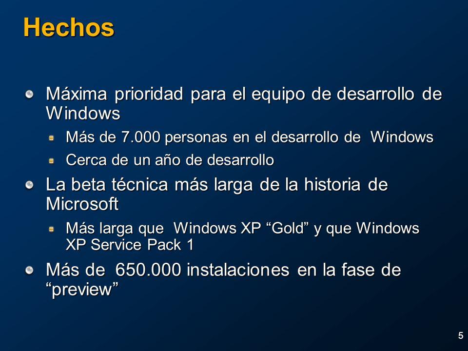 5 Hechos Máxima prioridad para el equipo de desarrollo de Windows Más de 7.000 personas en el desarrollo de Windows Cerca de un año de desarrollo La b
