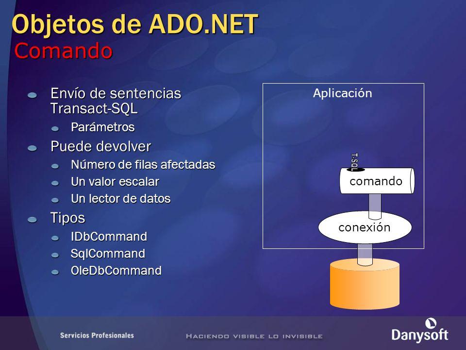 Aplicación Objetos de ADO.NET conexión comando Envío de sentencias Transact-SQL Parámetros Puede devolver Número de filas afectadas Un valor escalar U