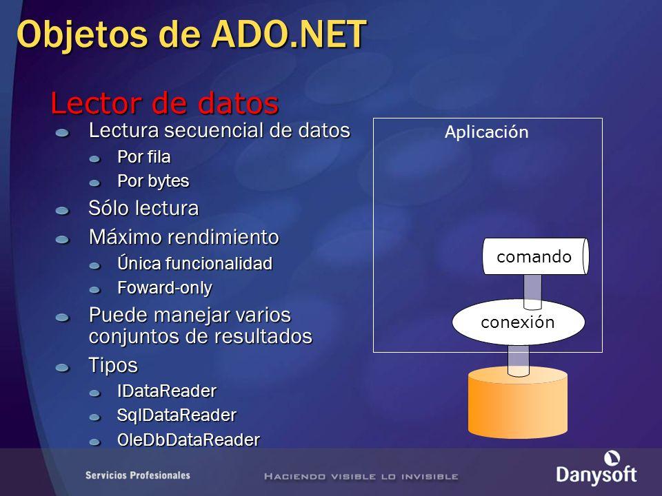 datos Objetos de ADO.NET conexión Aplicación lector comando Lectura secuencial de datos Por fila Por bytes Sólo lectura Máximo rendimiento Única funci