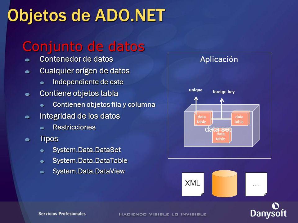 Aplicación data table Objetos de ADO.NET data table Contenedor de datos Cualquier orígen de datos Independiente de este Contiene objetos tabla Contien