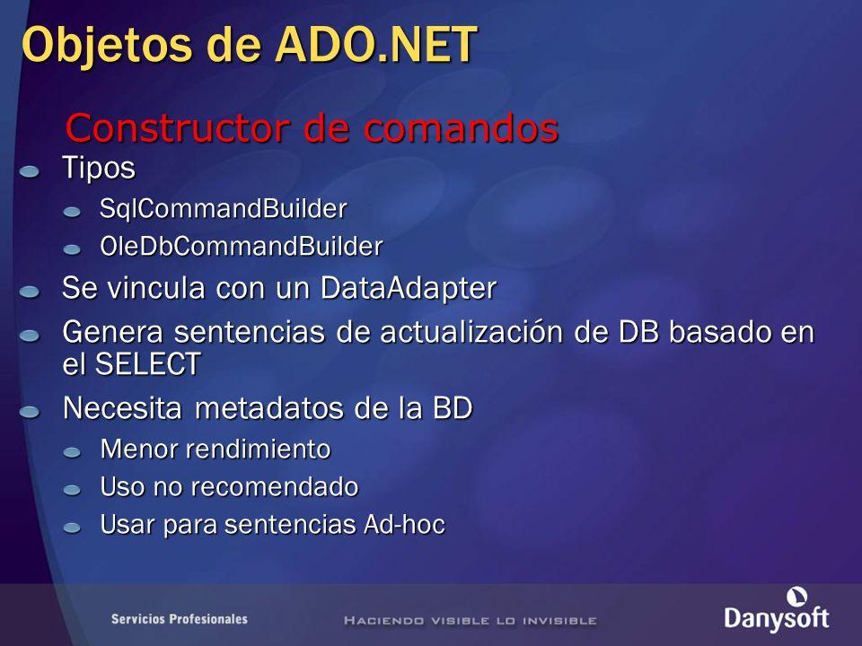 Objetos de ADO.NET TiposSqlCommandBuilderOleDbCommandBuilder Se vincula con un DataAdapter Genera sentencias de actualización de DB basado en el SELEC