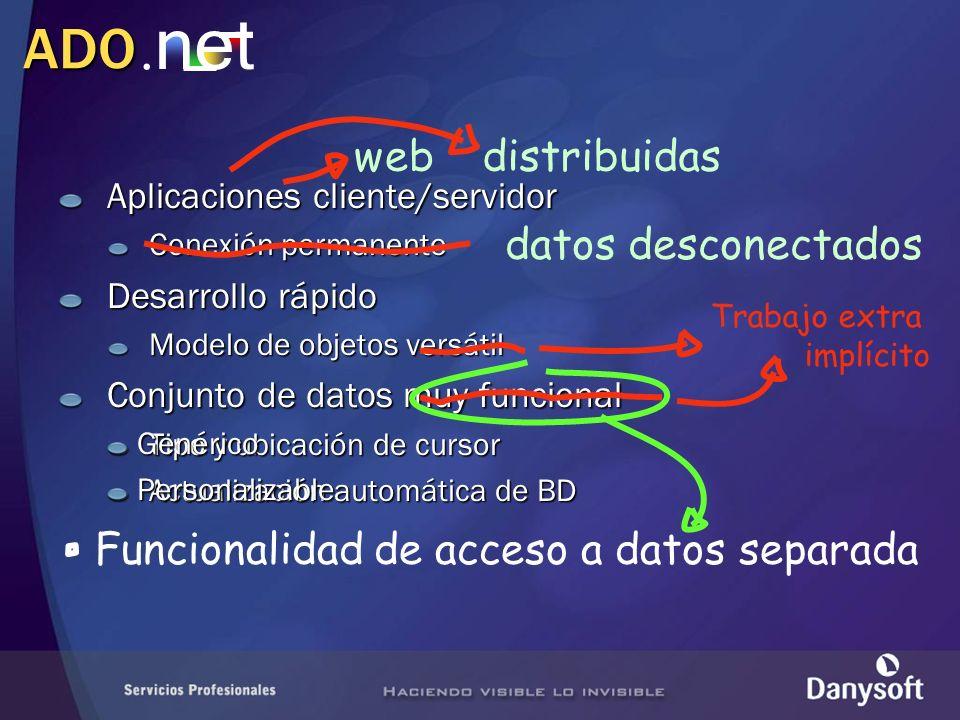 ADO Aplicaciones cliente/servidor Conexión permanente Desarrollo rápido Modelo de objetos versátil Conjunto de datos muy funcional Tipo y ubicación de
