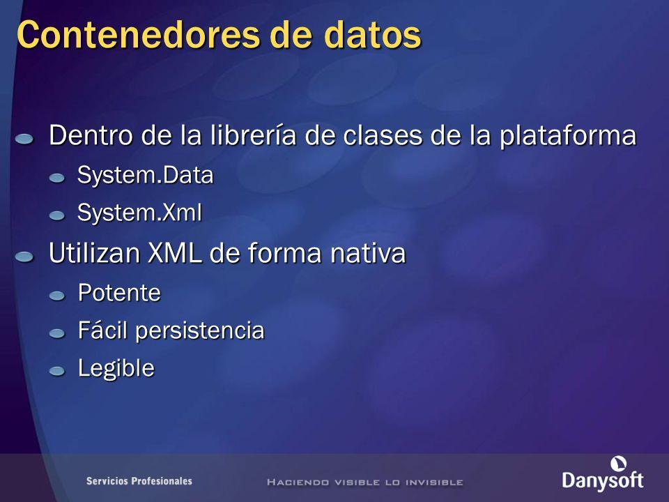 Contenedores de datos Dentro de la librería de clases de la plataforma System.DataSystem.Xml Utilizan XML de forma nativa Potente Fácil persistencia L