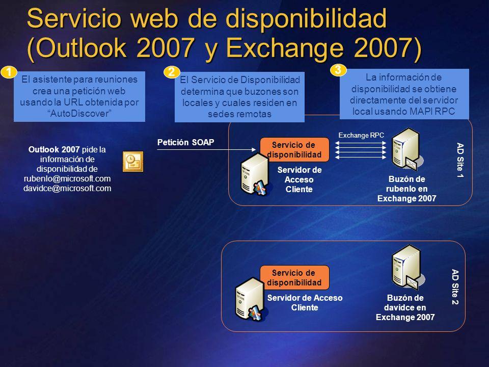 Servicio web de disponibilidad (Outlook 2007 y Exchange 2007) El Servicio de Disponibilidad determina que buzones son locales y cuales residen en sede