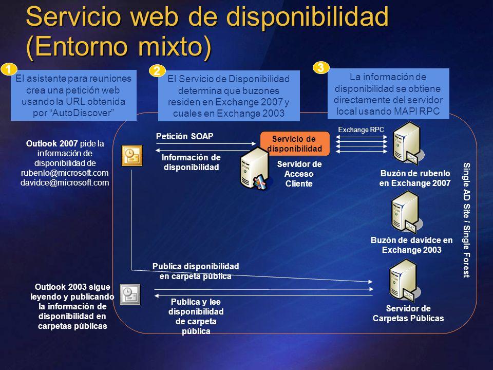 Servicio web de disponibilidad (Entorno mixto) El Servicio de Disponibilidad determina que buzones residen en Exchange 2007 y cuales en Exchange 2003