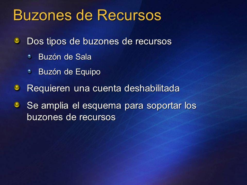 Buzones de Recursos Dos tipos de buzones de recursos Buzón de Sala Buzón de Equipo Requieren una cuenta deshabilitada Se amplia el esquema para soport