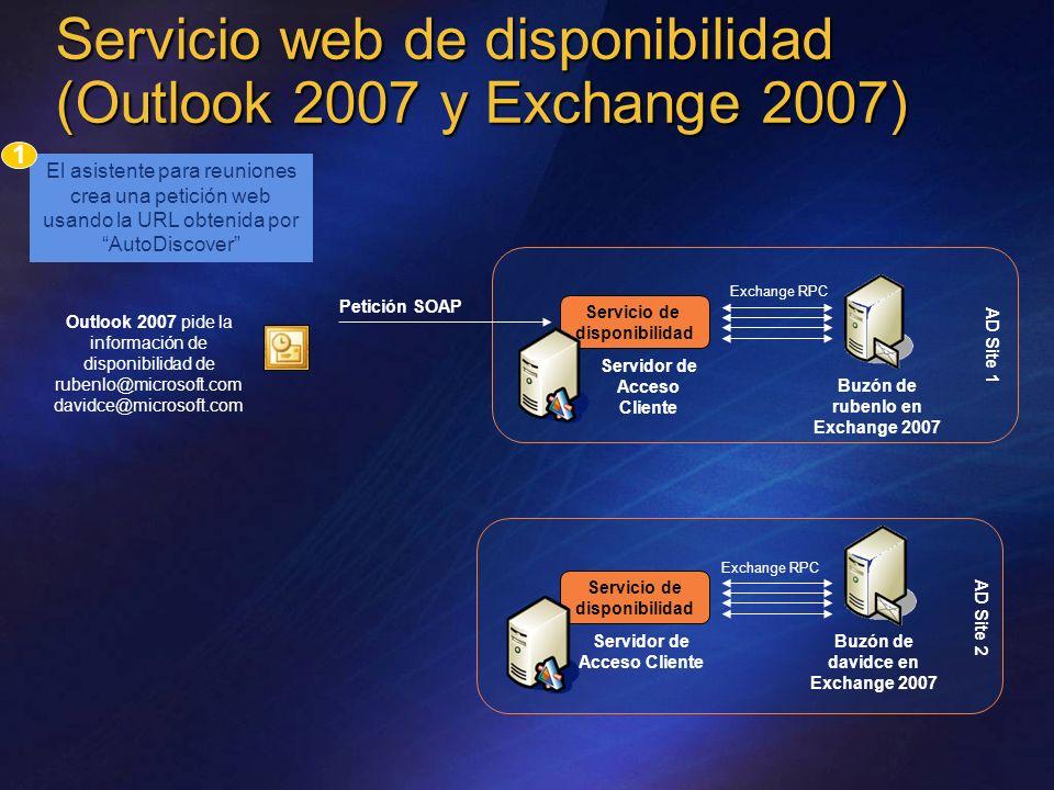 Servicio web de disponibilidad (Outlook 2007 y Exchange 2007) Servicio de disponibilidad Petición SOAP Outlook 2007 pide la información de disponibili