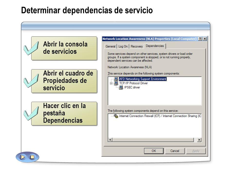 Determinar dependencias de servicio Hacer clic en la pestaña Dependencias Abrir el cuadro de Propiedades de servicio Abrir la consola de servicios