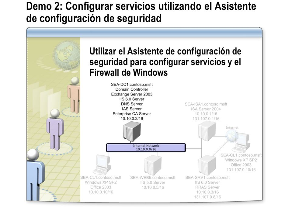 Demo 2: Configurar servicios utilizando el Asistente de configuración de seguridad Utilizar el Asistente de configuración de seguridad para configurar
